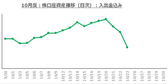 f:id:ayazofu-kabu:20201023212524p:plain