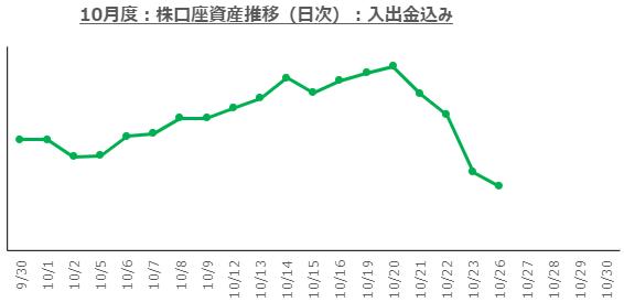 f:id:ayazofu-kabu:20201026225030p:plain