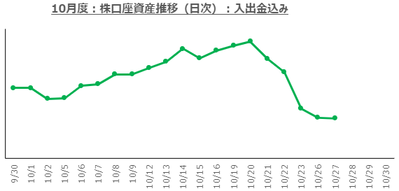 f:id:ayazofu-kabu:20201027175709p:plain