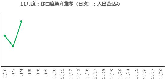 f:id:ayazofu-kabu:20201104230337p:plain