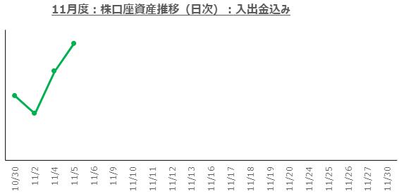 f:id:ayazofu-kabu:20201105224429p:plain