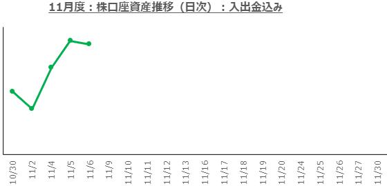 f:id:ayazofu-kabu:20201106235527p:plain