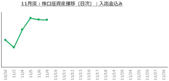f:id:ayazofu-kabu:20201109223234p:plain