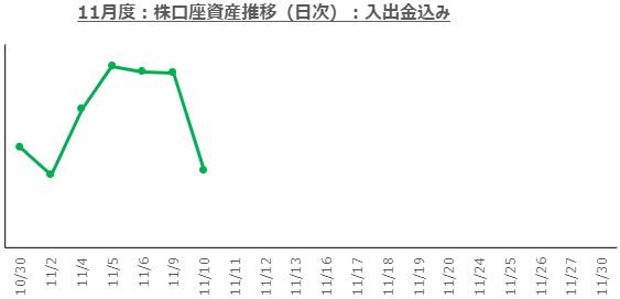 f:id:ayazofu-kabu:20201110212615p:plain