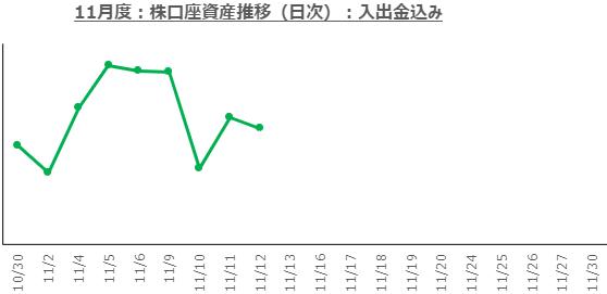 f:id:ayazofu-kabu:20201112221309p:plain
