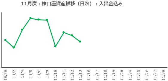 f:id:ayazofu-kabu:20201113231955p:plain