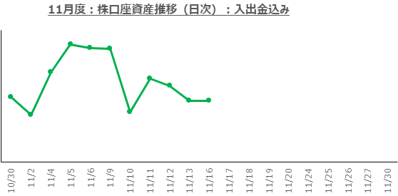 f:id:ayazofu-kabu:20201116223116p:plain