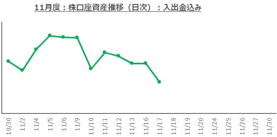 f:id:ayazofu-kabu:20201117205342p:plain