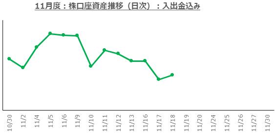 f:id:ayazofu-kabu:20201118221849p:plain