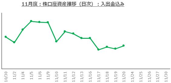 f:id:ayazofu-kabu:20201120221337p:plain