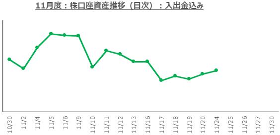 f:id:ayazofu-kabu:20201124213438p:plain