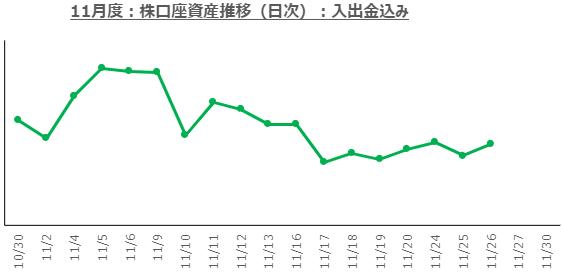 f:id:ayazofu-kabu:20201126205619p:plain
