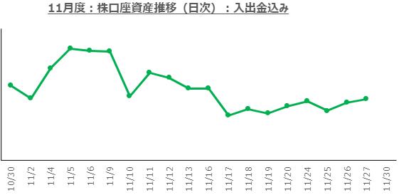 f:id:ayazofu-kabu:20201127221356p:plain