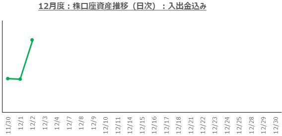 f:id:ayazofu-kabu:20201202200135p:plain