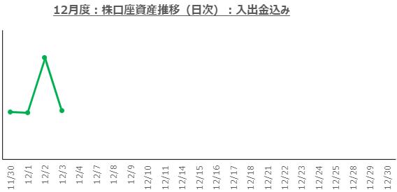f:id:ayazofu-kabu:20201203204606p:plain