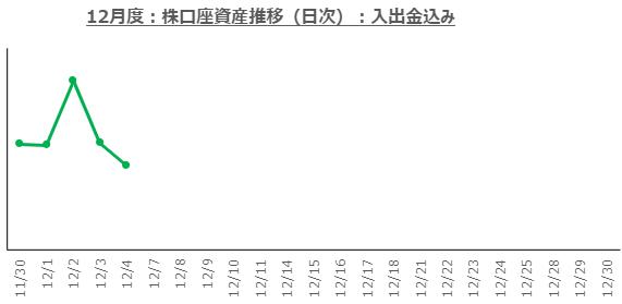 f:id:ayazofu-kabu:20201204225237p:plain