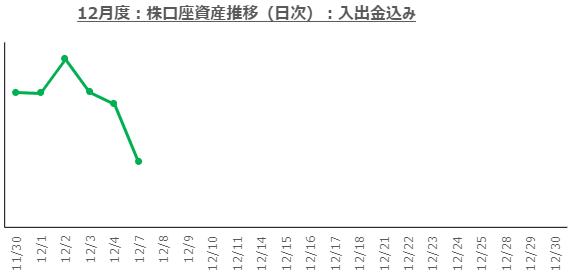 f:id:ayazofu-kabu:20201207232553p:plain