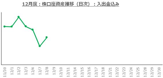 f:id:ayazofu-kabu:20201208214101p:plain