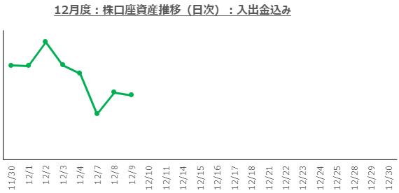 f:id:ayazofu-kabu:20201209192410p:plain