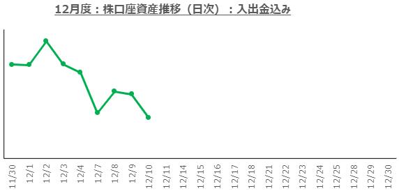 f:id:ayazofu-kabu:20201210203206p:plain