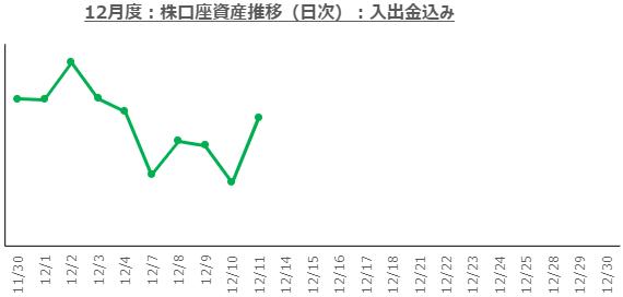 f:id:ayazofu-kabu:20201211220211p:plain