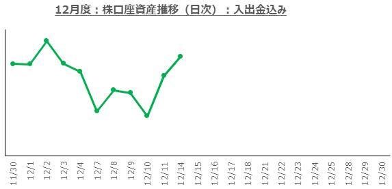 f:id:ayazofu-kabu:20201214202716p:plain