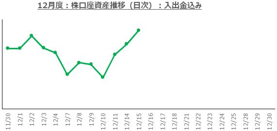 f:id:ayazofu-kabu:20201215184133p:plain