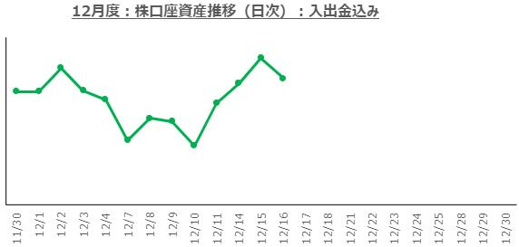 f:id:ayazofu-kabu:20201216193334p:plain