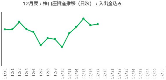 f:id:ayazofu-kabu:20201217205327p:plain