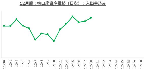 f:id:ayazofu-kabu:20201218203957p:plain