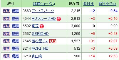 f:id:ayazofu-kabu:20201221222248p:plain