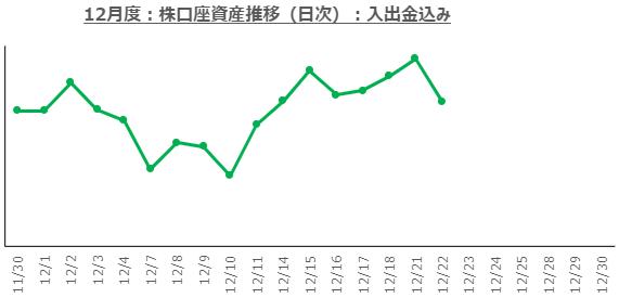 f:id:ayazofu-kabu:20201222194121p:plain