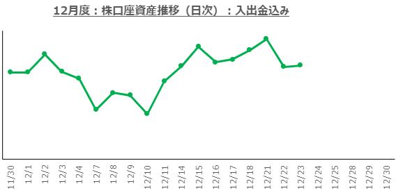 f:id:ayazofu-kabu:20201223200156p:plain
