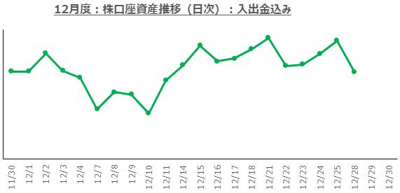 f:id:ayazofu-kabu:20201228183614p:plain