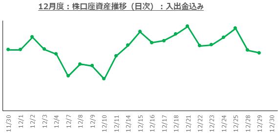 f:id:ayazofu-kabu:20201229184554p:plain