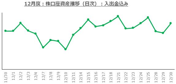 f:id:ayazofu-kabu:20201230163935p:plain