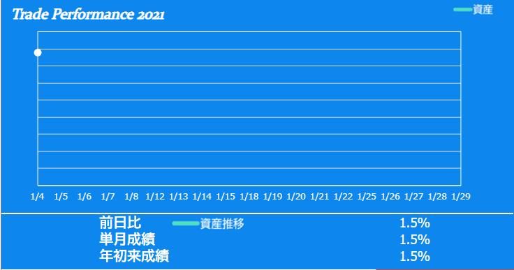 f:id:ayazofu-kabu:20210104163118p:plain