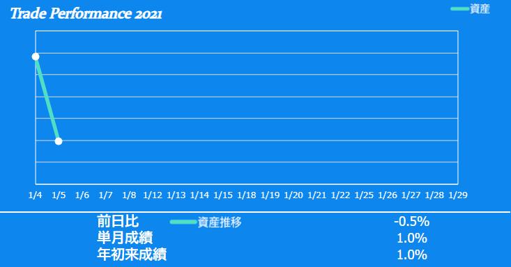 f:id:ayazofu-kabu:20210105191857p:plain