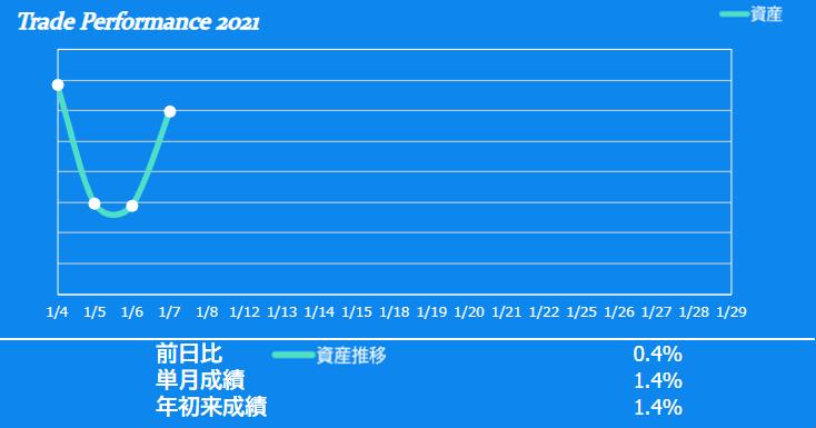 f:id:ayazofu-kabu:20210107231511p:plain