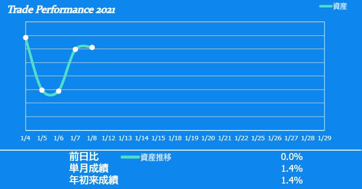 f:id:ayazofu-kabu:20210108224009p:plain