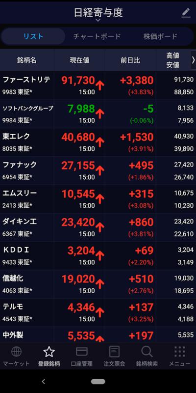 f:id:ayazofu-kabu:20210108225507p:plain