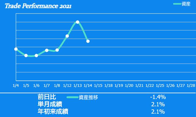 f:id:ayazofu-kabu:20210114203302p:plain