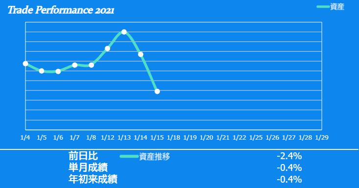 f:id:ayazofu-kabu:20210115194944p:plain