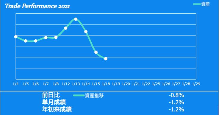 f:id:ayazofu-kabu:20210118223553p:plain