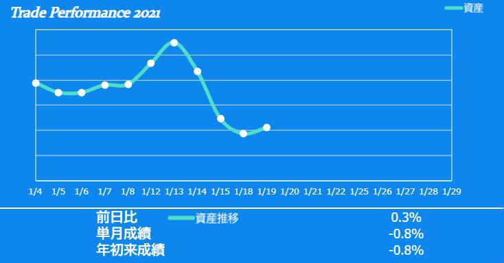 f:id:ayazofu-kabu:20210119193207p:plain