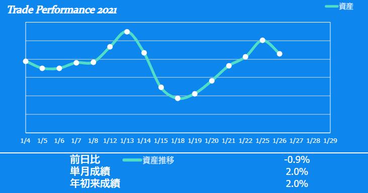 f:id:ayazofu-kabu:20210126193942p:plain