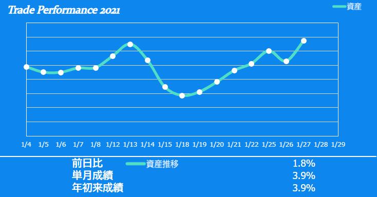 f:id:ayazofu-kabu:20210127215744p:plain