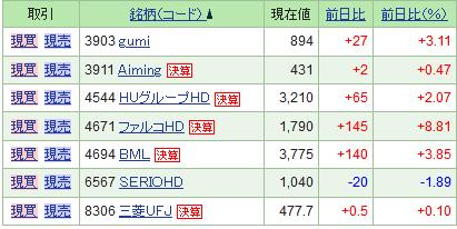 f:id:ayazofu-kabu:20210127215747p:plain