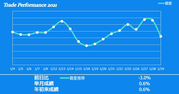 f:id:ayazofu-kabu:20210129222709p:plain