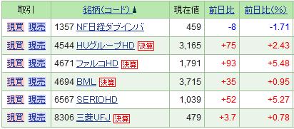 f:id:ayazofu-kabu:20210202213717p:plain